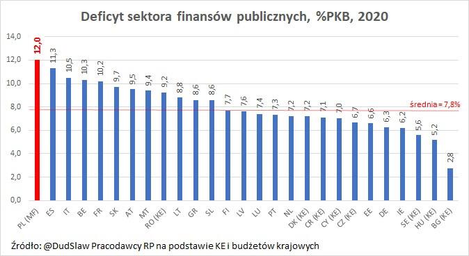zadłużenie-polski