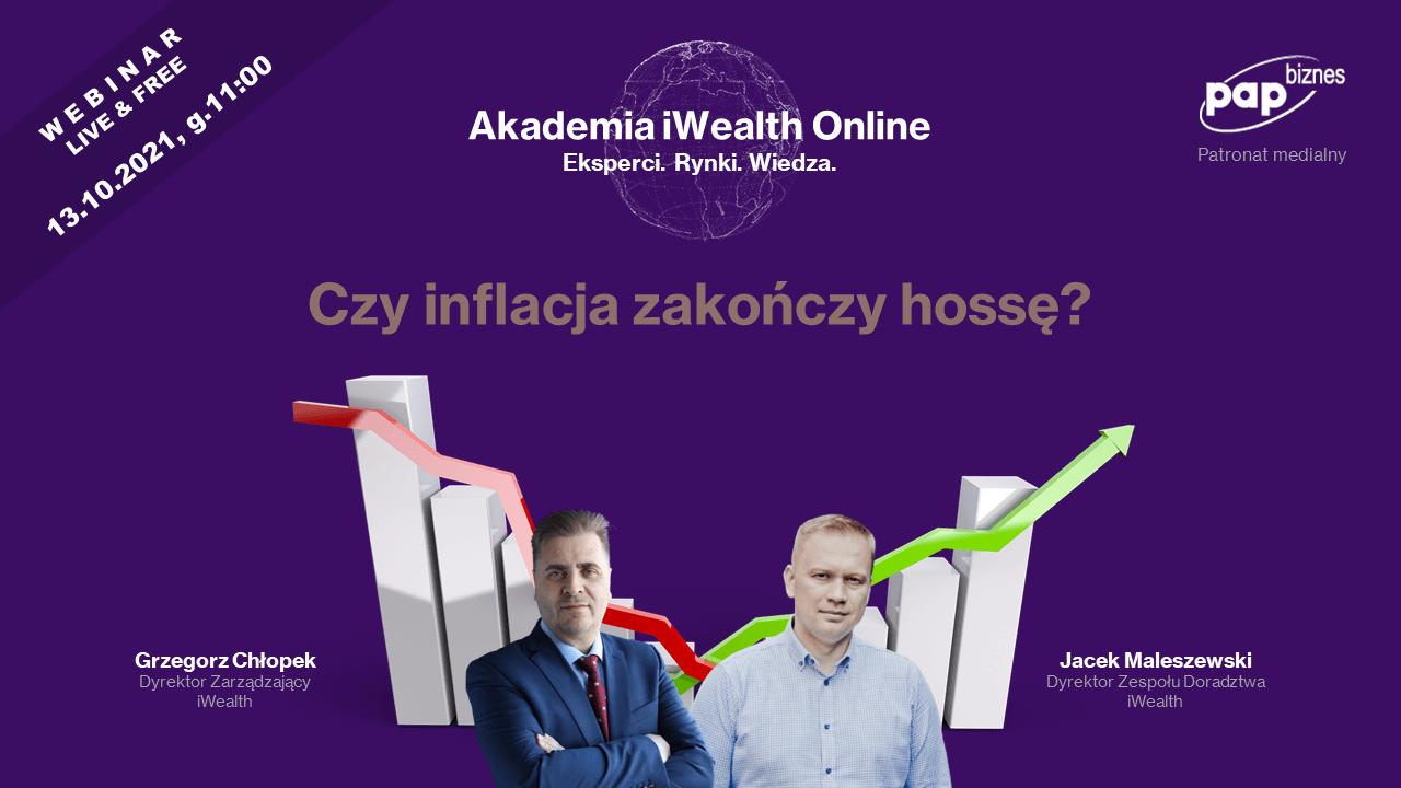 akademia wealth